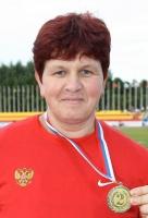 Худорошкина Ирина фото