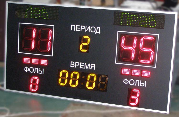 Баскетбольное табло